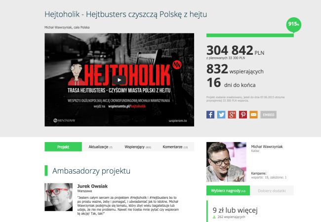 Rekord polski crowdfundingu